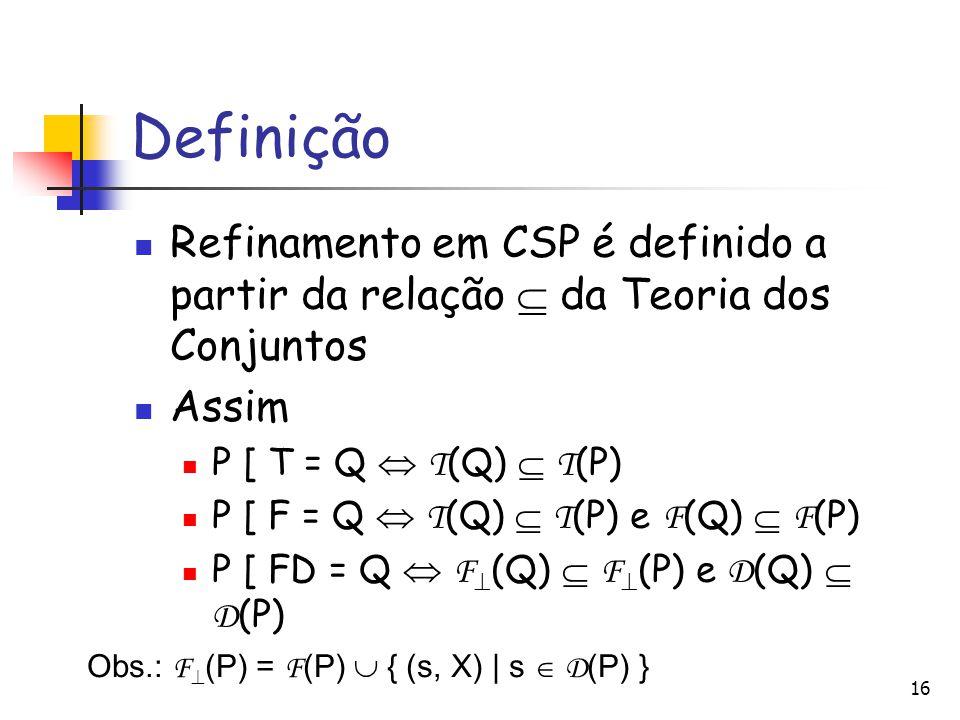 Definição Refinamento em CSP é definido a partir da relação  da Teoria dos Conjuntos. Assim. P [ T = Q  T(Q)  T(P)